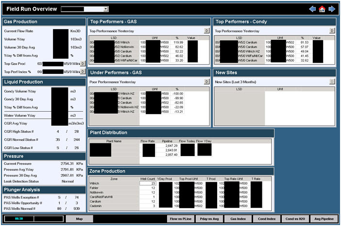 Remote scada custom ccuart Image collections